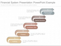 Financial System Presentation Powerpoint Example