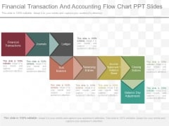 Financial Transaction And Accounting Flow Chart Ppt Slides
