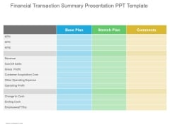Financial Transaction Summary Ppt PowerPoint Presentation Show