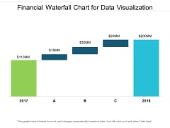 Financial Waterfall Chart For Data Visualization Ppt PowerPoint Presentation Ideas Elements