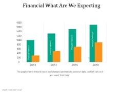Financial What Are We Expecting Ppt PowerPoint Presentation Inspiration Infographics