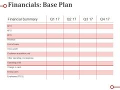 Financials Base Plan Ppt PowerPoint Presentation Portfolio Background Designs