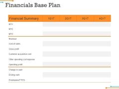 Financials Base Plan Ppt Powerpoint Presentation Slides Design Inspiration