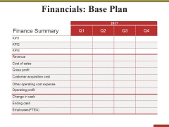 Financials Base Plan Ppt PowerPoint Presentation Styles Graphic Tips