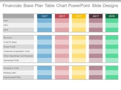 Financials Base Plan Table Chart Powerpoint Slide Designs