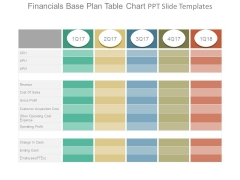 Financials Base Plan Table Chart Ppt Slide Templates