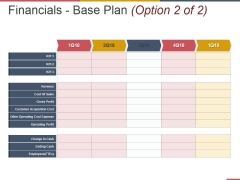 Financials Base Plan Template 1 Ppt PowerPoint Presentation Outline Deck