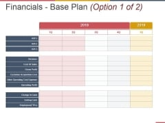Financials Base Plan Template 2 Ppt PowerPoint Presentation Outline Backgrounds
