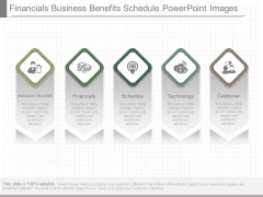 Financials Business Benefits Schedule Powerpoint Images