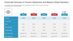 Financials Forecast Of Income Statement And Balance Sheet Numbers Clipart PDF