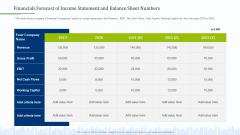 Financials Forecast Of Income Statement And Balance Sheet Numbers Demonstration PDF