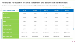 Financials Forecast Of Income Statement And Balance Sheet Numbers Structure PDF