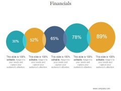 Financials Ppt PowerPoint Presentation Introduction