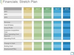 Financials Stretch Plan Ppt PowerPoint Presentation Influencers