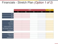 Financials Stretch Plan Template 2 Ppt PowerPoint Presentation Inspiration Background Image