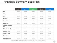 Financials Summary Base Plan Ppt PowerPoint Presentation Inspiration Design Ideas