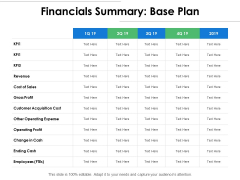 Financials Summary Base Plan Ppt PowerPoint Presentation Portfolio Themes