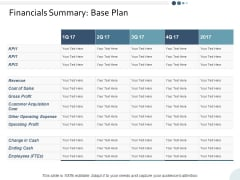 Financials Summary Base Plan Ppt PowerPoint Presentation Summary Design Templates