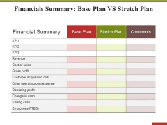 Financials Summary Base Plan Vs Stretch Plan Ppt PowerPoint Presentation File Shapes