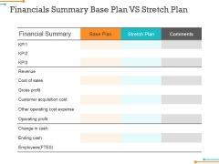 Financials Summary Base Plan Vs Stretch Plan Ppt Powerpoint Presentation Inspiration Example Topics