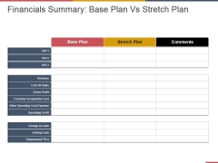 Financials Summary Base Plan Vs Stretch Plan Ppt PowerPoint Presentation Layouts Graphic Tips