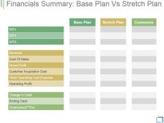 Financials Summary Base Plan Vs Stretch Plan Ppt PowerPoint Presentation Visuals