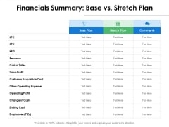 Financials Summary Base Vs Stretch Plan Ppt PowerPoint Presentation Layouts Format