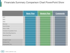 Financials Summary Comparison Chart Powerpoint Show