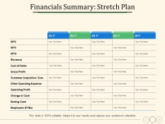 Financials Summary Stretch Plan Ppt PowerPoint Presentation Icon Shapes