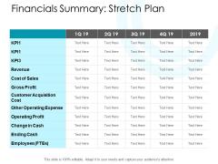 Financials Summary Stretch Plan Ppt PowerPoint Presentation Portfolio Graphics Pictures