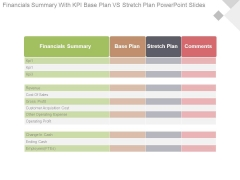 Financials Summary With Kpi Base Plan Vs Stretch Plan Powerpoint Slides