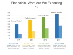 Financials What Are We Expecting Ppt PowerPoint Presentation Background Designs