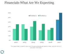 Financials What Are We Expecting Ppt PowerPoint Presentation Designs Download