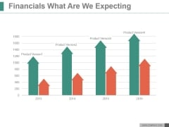 Financials What Are We Expecting Ppt PowerPoint Presentation Files