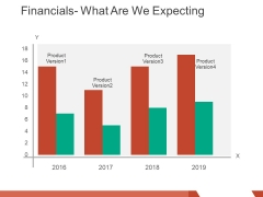 financials what are we expecting ppt powerpoint presentation layouts graphics pictures