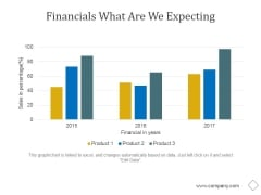 Financials What Are We Expecting Ppt PowerPoint Presentation Show