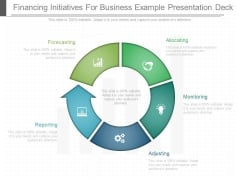 Financing Initiatives For Business Example Presentation Deck