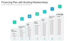 Financing Plan With Building Relationships Ppt Layouts Infographics PDF