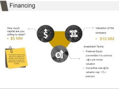 Financing Ppt PowerPoint Presentation Guidelines