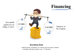 Financing Ppt PowerPoint Presentation Icon Graphics Tutorials
