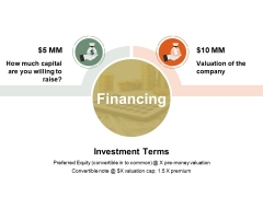 Financing Ppt PowerPoint Presentation Icon