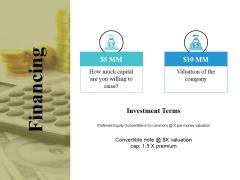 Financing Ppt PowerPoint Presentation Ideas Format Ideas
