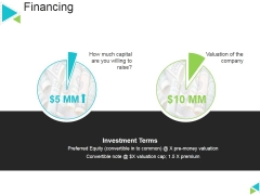Financing Ppt PowerPoint Presentation Inspiration Background Images