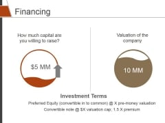 Financing Ppt PowerPoint Presentation Summary Infographics