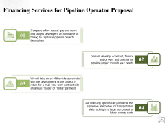 Financing Services For Pipeline Operator Proposal Ppt PowerPoint Presentation Styles Icon