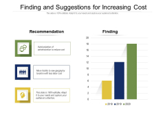 Finding And Suggestions For Increasing Cost Ppt PowerPoint Presentation Ideas Outline PDF