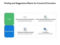 Finding And Suggestions Matrix For Content Promotion Ppt PowerPoint Presentation Ideas Slideshow PDF
