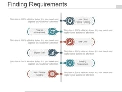 Finding Requirements Ppt PowerPoint Presentation Show