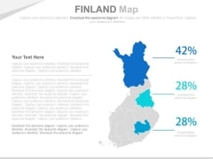 Finland Map With Economic Data Analysis Powerpoint Slides