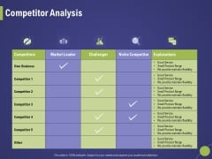 Firm Capability Assessment Competitor Analysis Ppt Pictures Background Designs PDF